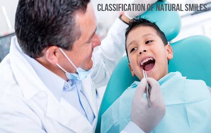 Text Image Title: Classification of Natural Smile Image Alt Tag: classification-of-natural-smile Image Source - https://bit.ly/394LZIK